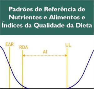 Padroões de referência de nutrientes e alimentos e indices da qualidade da dieta